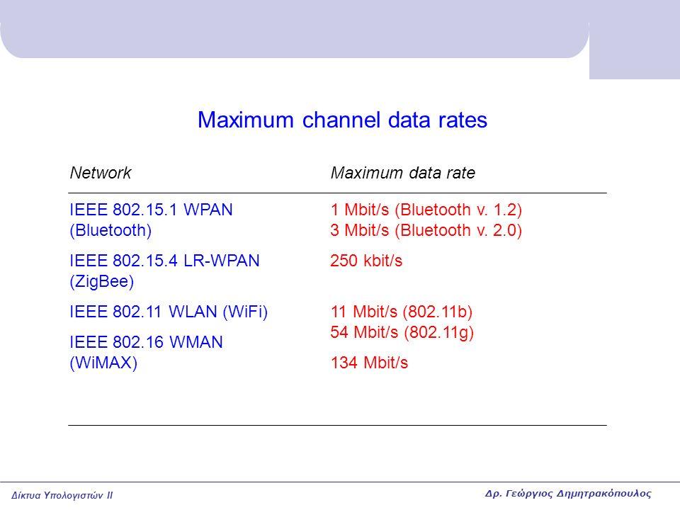 Δίκτυα Υπολογιστών II Network IEEE 802.15.1 WPAN (Bluetooth) IEEE 802.15.4 LR-WPAN (ZigBee) IEEE 802.11 WLAN (WiFi) IEEE 802.16 WMAN (WiMAX) Maximum d
