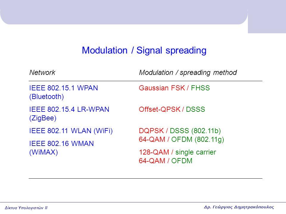 Δίκτυα Υπολογιστών II Network IEEE 802.15.1 WPAN (Bluetooth) IEEE 802.15.4 LR-WPAN (ZigBee) IEEE 802.11 WLAN (WiFi) IEEE 802.16 WMAN (WiMAX) Modulatio