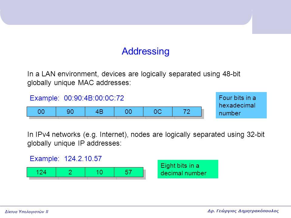 Δίκτυα Υπολογιστών II Addressing In a LAN environment, devices are logically separated using 48-bit globally unique MAC addresses: In IPv4 networks (e