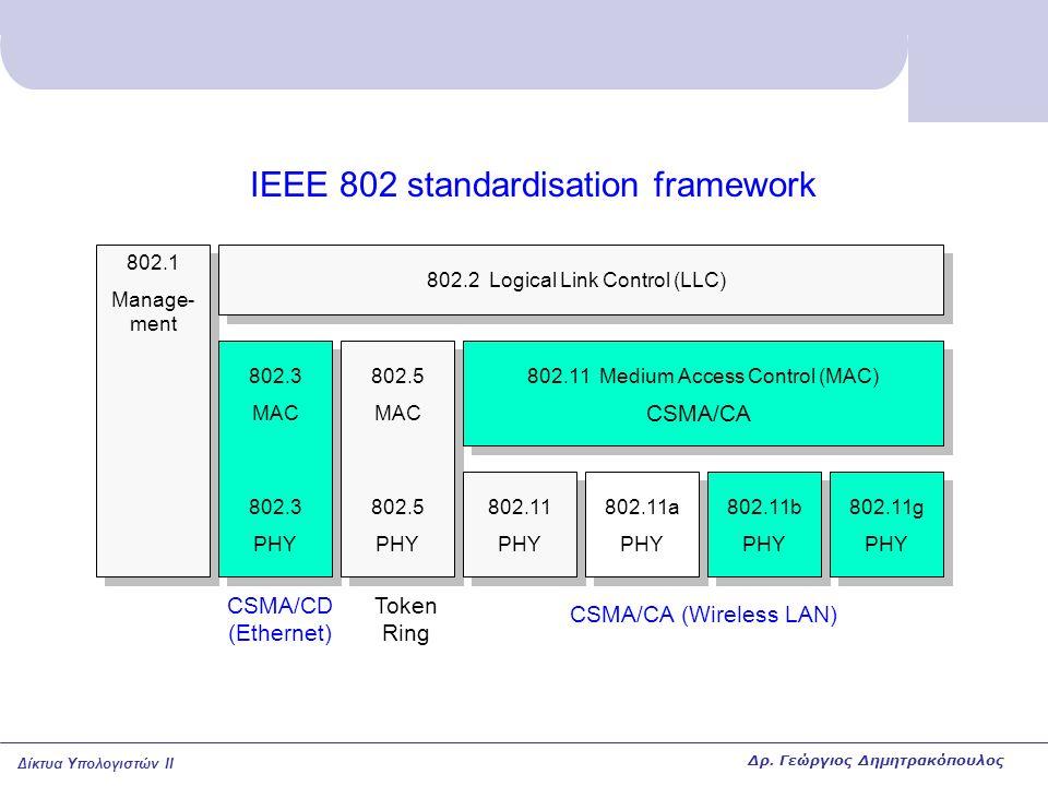 Δίκτυα Υπολογιστών II 802.1 Manage- ment 802.3 MAC 802.3 PHY CSMA/CD (Ethernet) Widely used wired LAN technology CSMA/CD = Carrier Sense Multiple Access with Collision Detection LAN stations compete for accessing the shared medium (wired network).