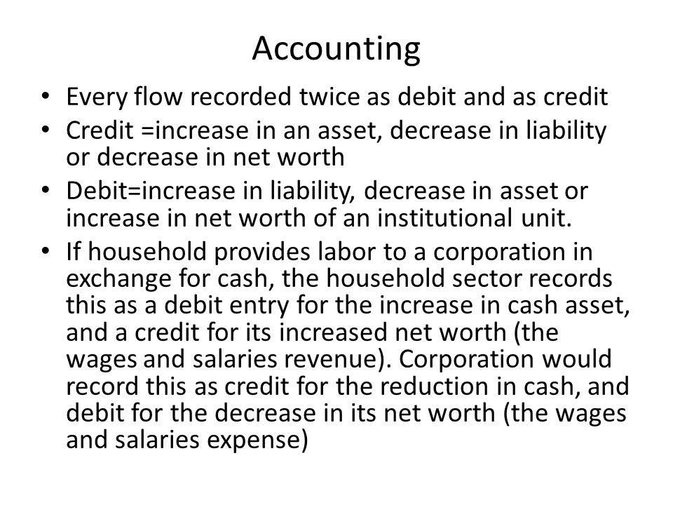 Accounting Every flow recorded twice as debit and as credit Credit =increase in an asset, decrease in liability or decrease in net worth Debit=increas