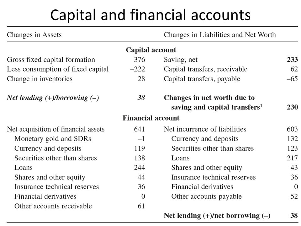 Capital and financial accounts