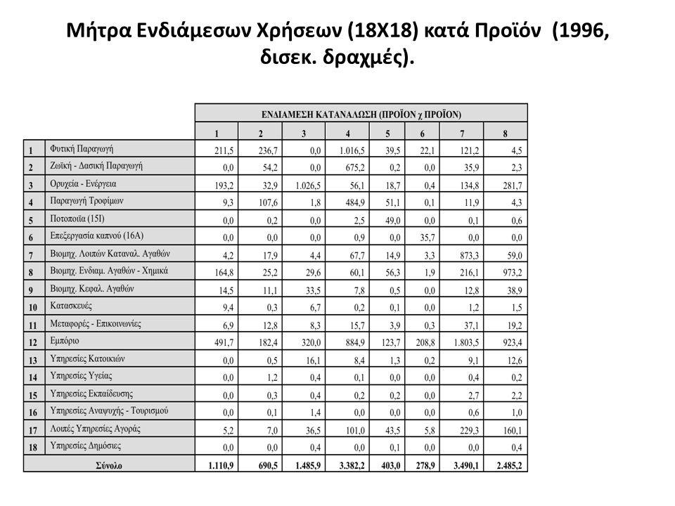 Μήτρα Ενδιάμεσων Χρήσεων (18Χ18) κατά Προϊόν (1996, δισεκ. δραχμές).