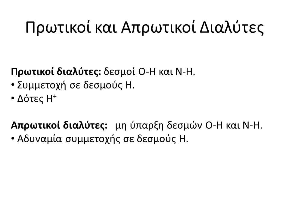 Πρωτικοί και Απρωτικοί Διαλύτες Πρωτικοί διαλύτες: δεσμοί O-H και N-H. Συμμετοχή σε δεσμούς Η. Δότες Η + Απρωτικοί διαλύτες: μη ύπαρξη δεσμών O-H και