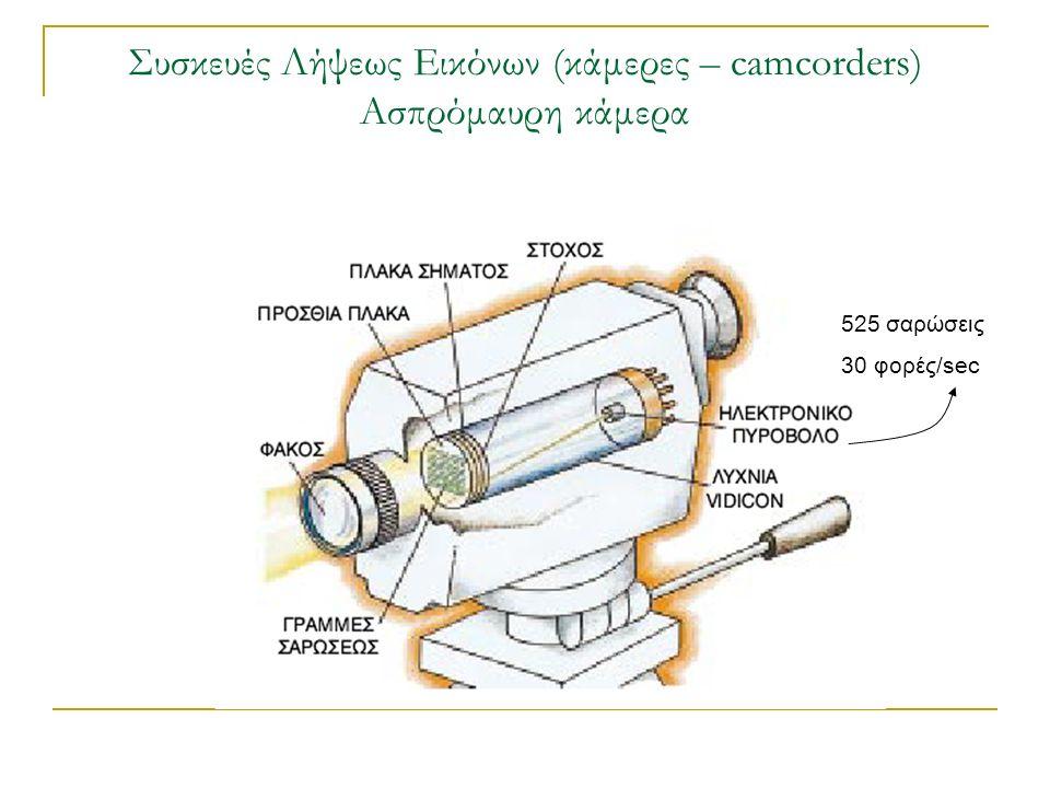 Συσκευές Λήψεως Εικόνων (κάμερες – camcorders) Ασπρόμαυρη κάμερα 525 σαρώσεις 30 φορές/sec