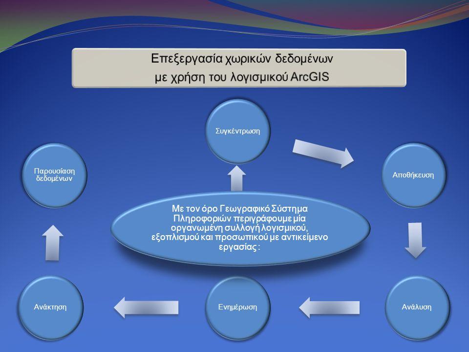 ΣυγκέντρωσηΑποθήκευσηΑνάλυσηΕνημέρωσηΑνάκτηση Παρουσίαση δεδομένων Με τον όρο Γεωγραφικό Σύστημα Πληροφοριών περιγράφουμε μία οργανωμένη συλλογή λογισ