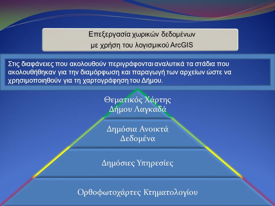 Στις διαφάνειες που ακολουθούν περιγράφονται αναλυτικά τα στάδια που ακολουθήθηκαν για την διαμόρφωση και παραγωγή των αρχείων ώστε να χρησιμοποιηθούν
