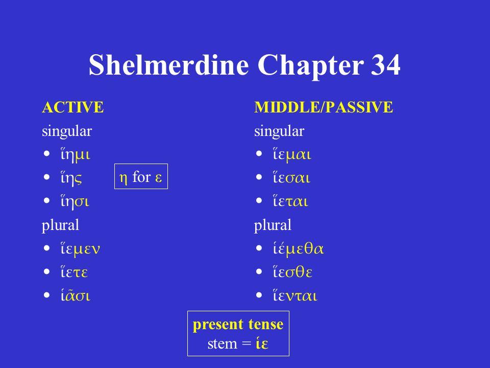 Shelmerdine Chapter 34 ACTIVE singular ἵημι ἵης ἵησι plural ἵεμεν ἵετε ἱᾶσι MIDDLE/PASSIVE singular ἵεμαι ἵεσαι ἵεται plural ἱέμεθα ἵεσθε ἵενται prese