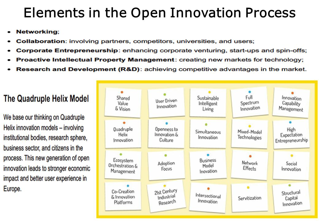 Elements in the Open Innovation Process