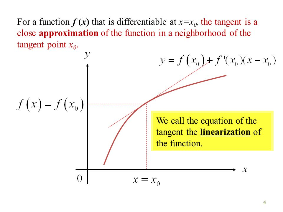 For a function f (x) that is differentiable at x=x 0, the tangent is a close approximation of the function in a neighborhood of the tangent point x 0.