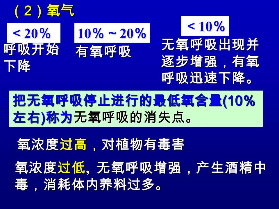 氧浓度过低, 无氧呼吸增强,产生酒精中 毒,消耗体内养料过多。 ( 2 )氧气 呼吸开始 下降 < 20 % 10 %~ 20 % 有氧呼吸 < 10 % 无氧呼吸出现并 逐步增强,有氧 呼吸迅速下降。 把无氧呼吸停止进行的最低氧含量 (10 % 左右 ) 称为无氧呼吸的消失点。 氧浓度过高,对植物有毒害