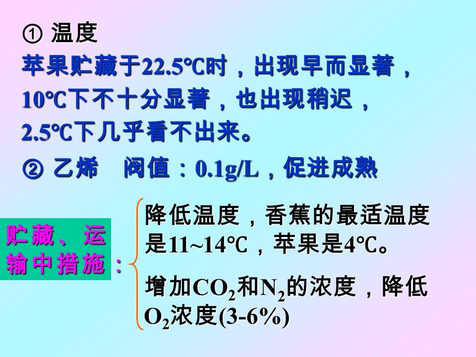① 温度 苹果贮藏于 22.5 ℃时,出现早而显著, 10 ℃下不十分显著,也出现稍迟, 2.5 ℃下几乎看不出来。 ② 乙烯 阀值: 0.1g/L ,促进成熟 贮藏、运 输中措施: 降低温度,香蕉的最适温度 是 11~14 ℃,苹果是 4 ℃。 增加 CO 2 和 N 2 的浓度,降低 O 2 浓度 (3-6%)