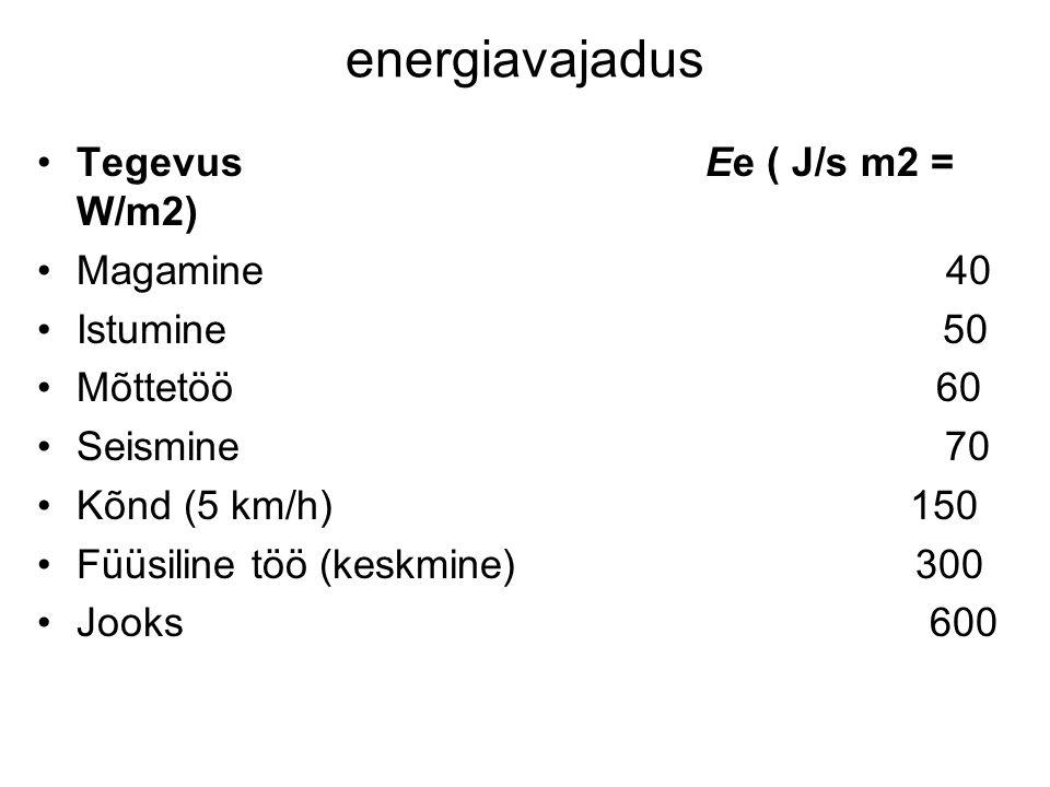 energiavajadus Tegevus Ee ( J/s m2 = W/m2) Magamine 40 Istumine 50 Mõttetöö 60 Seismine 70 Kõnd (5 km/h) 150 Füüsiline töö (keskmine) 300 Jooks 600