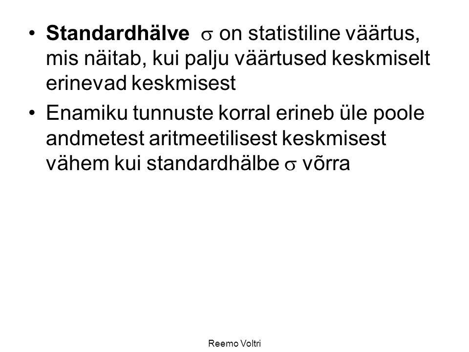 Standardhälve  on statistiline väärtus, mis näitab, kui palju väärtused keskmiselt erinevad keskmisest Enamiku tunnuste korral erineb üle poole andmetest aritmeetilisest keskmisest vähem kui standardhälbe  võrra Reemo Voltri