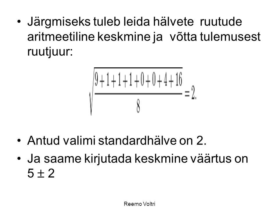 Järgmiseks tuleb leida hälvete ruutude aritmeetiline keskmine ja võtta tulemusest ruutjuur: Antud valimi standardhälve on 2. Ja saame kirjutada keskmi