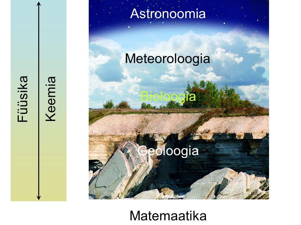 Reemo VoltriEnn Pärtel Keemia Matemaatika Geoloogia Astronoomia Meteoroloogia Bioloogia Füüsika