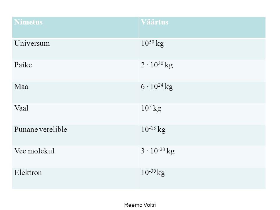 NimetusVäärtus Universum10 50 kg Päike2. 10 30 kg Maa6. 10 24 kg Vaal10 5 kg Punane verelible10 -13 kg Vee molekul3. 10 -20 kg Elektron10 -30 kg Reemo