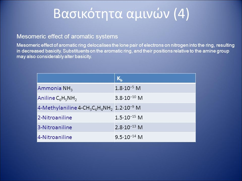 Βασικότητα αμινών (4) Mesomeric effect of aromatic systems Mesomeric effect of aromatic ring delocalises the lone pair of electrons on nitrogen into the ring, resulting in decreased basicity.