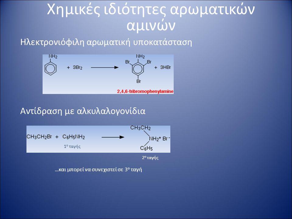Ηλεκτρονιόφιλη αρωματική υποκατάσταση Χημικές ιδιότητες αρωματικών αμινών Αντίδραση με αλκυλαλογονίδια 2 ο ταγής 1 ο ταγής …και μπορεί να συνεχιστεί σε 3 ο ταγή