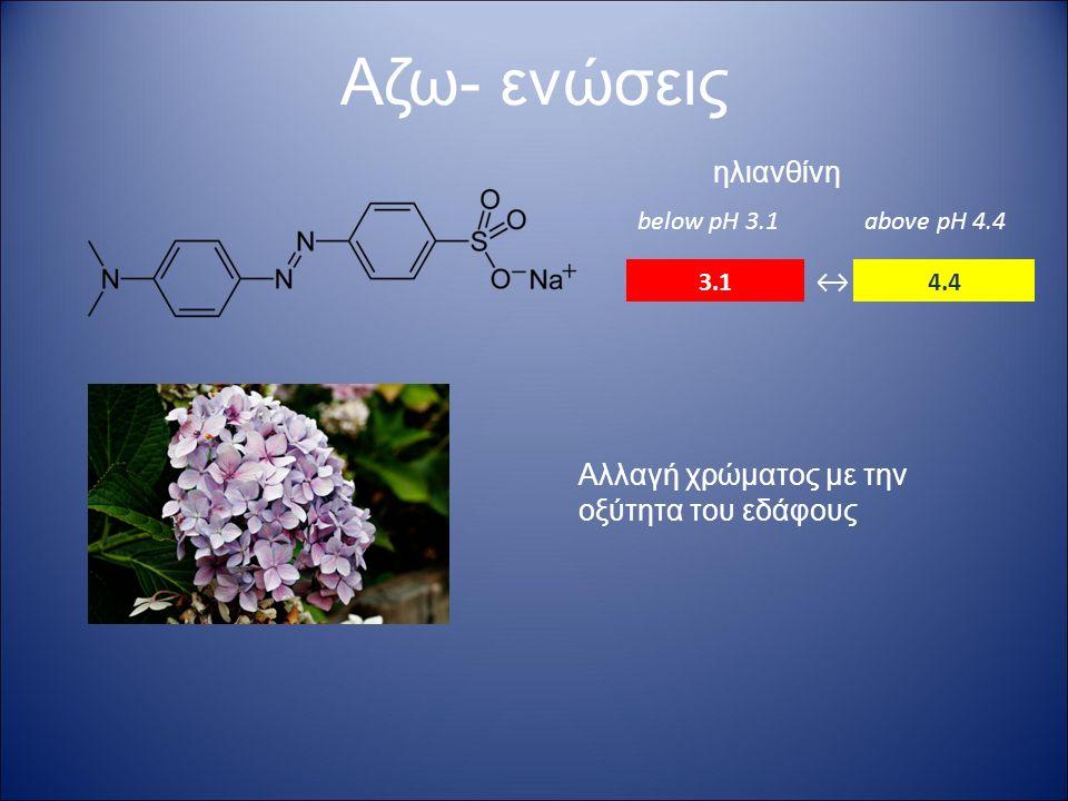 Αζω- ενώσεις ηλιανθίνη Αλλαγή χρώματος με την οξύτητα του εδάφους below pH 3.1above pH 4.4 3.1↔4.4