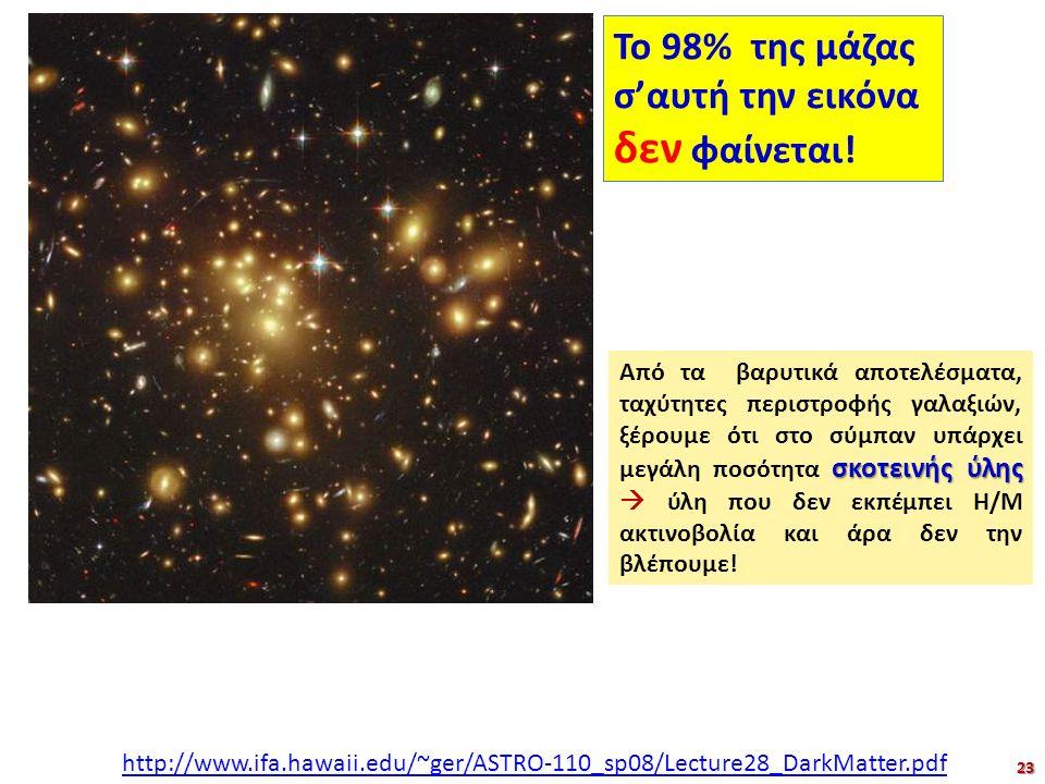Το 98% της μάζας σ'αυτή την εικόνα δεν φαίνεται! http://www.ifa.hawaii.edu/~ger/ASTRO-110_sp08/Lecture28_DarkMatter.pdf σκοτεινής ύλης Από τα βαρυτικά