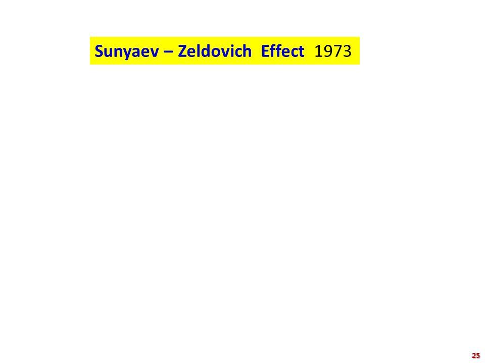 Sunyaev – Zeldovich Effect 1973 25