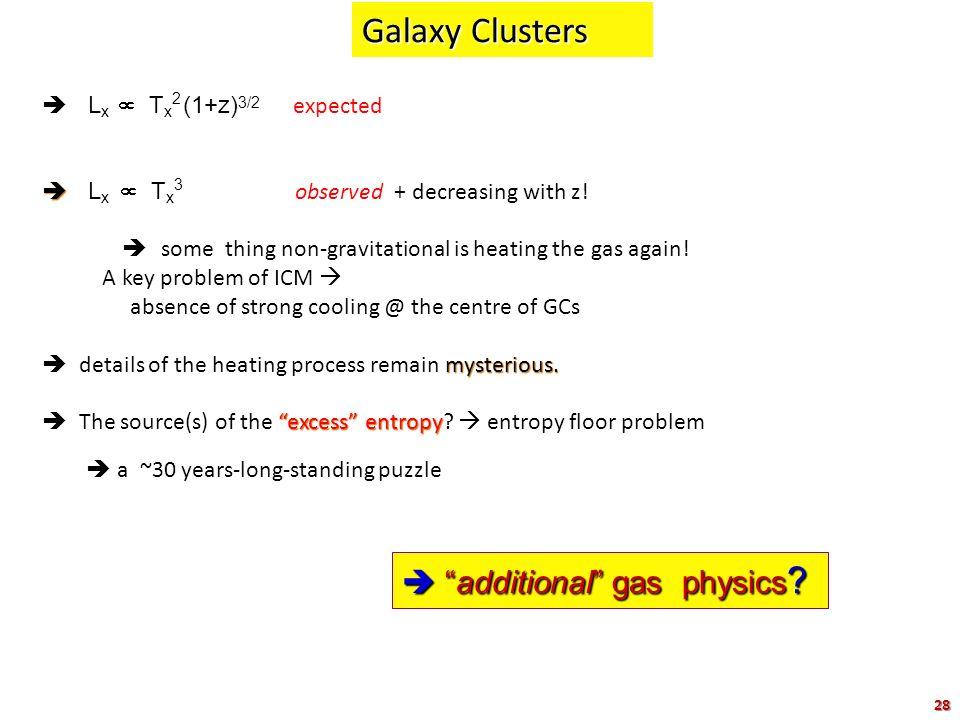 Day, Phys. Today (2003) 16; Peng Oh, MNRAS 353 (2004) 468; Ikebe, Böhringer, Kitayama, ApJ. 611 (2004) 175; Nadis, Astronomy 33 (2005) 34; Demarco, Ro