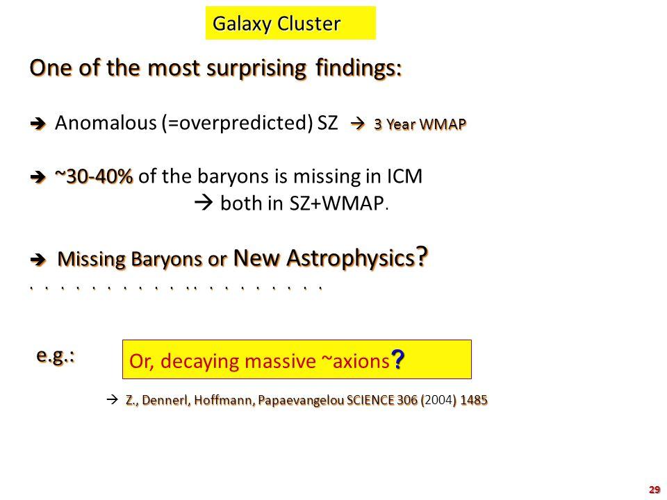Galaxy Cluster Afshordi, Lin, Nagai, Sanderson, MNRAS 378 (2007) 293, Afshordi, New Astron. Rev. 50 (2006) 905 Bielby, Shanks, astro-ph/0703470, MNRS