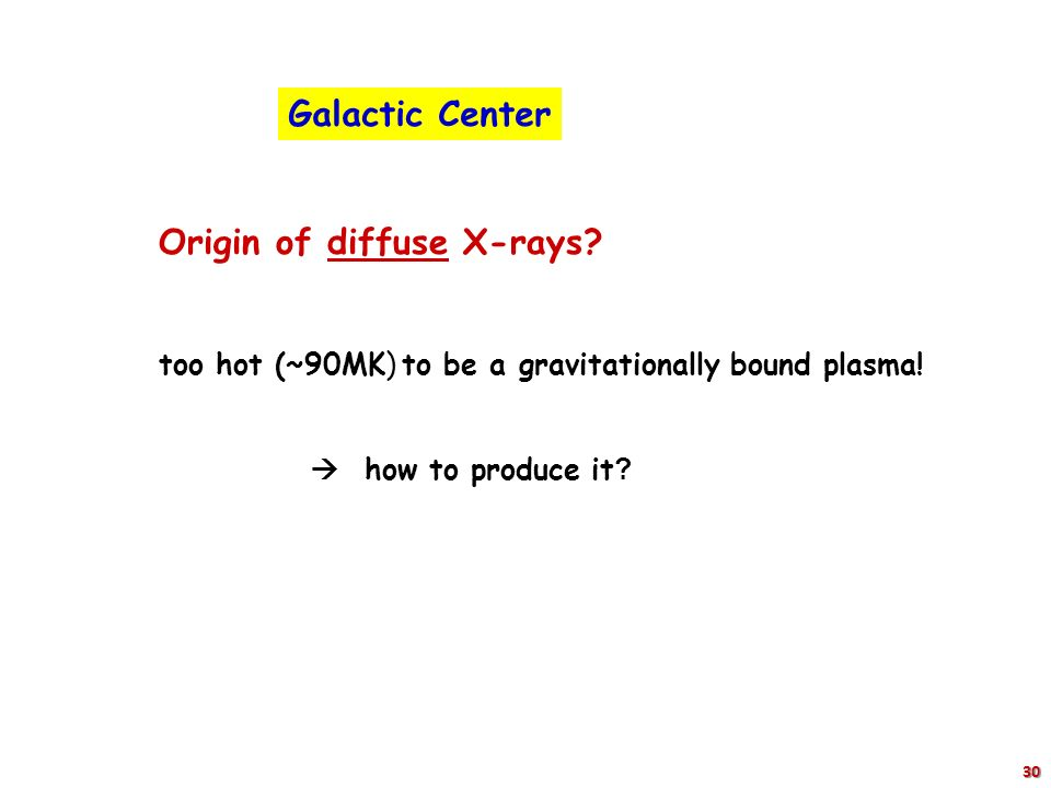  Origin of diffuse X-rays? too hot (~90MK) to be a gravitationally bound plasma!  how to produce it ? Galactic Center 72 30