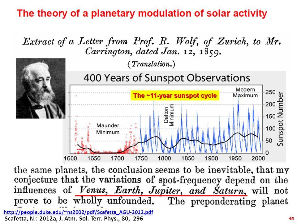 http://people.duke.edu/~ns2002/pdf/Scafetta_AGU-2012.pdf Scafetta, N.: 2012a, J. Atm. Sol. Terr. Phys., 80, 296 44