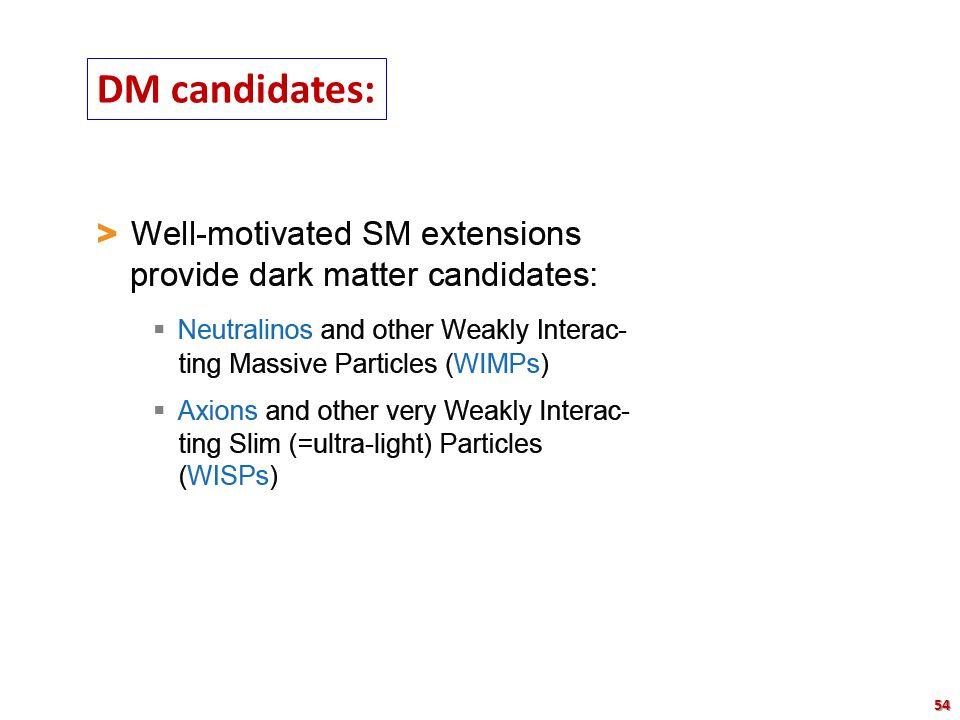 DM candidates: 54