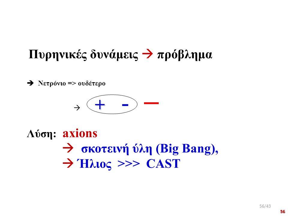 Πυρηνικές δυνάμεις  πρόβλημα  Νετρόνιο => ουδέτερο +  + - Λύση: axions  σκοτεινή ύλη (Big Bang),  Ήλιος >>> CAST 56/43 56