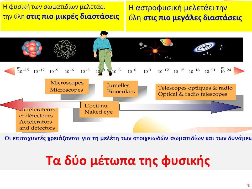 Η φυσική των σωματιδίων μελετάει την ύλη στις πιο μικρές διαστάσεις Η αστροφυσική μελετάει την ύλη στις πιο μεγάλες διαστάσεις Τα δύο μέτωπα της φυσικ