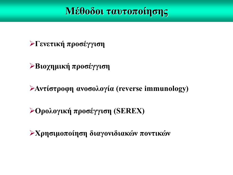 Μέθοδοι ταυτοποίησης  Γενετική προσέγγιση  Βιοχημική προσέγγιση  Αντίστροφη ανοσολογία (reverse immunology)  Ορολογική προσέγγιση (SEREX)  Χρησιμοποίηση διαγονιδιακών ποντικών