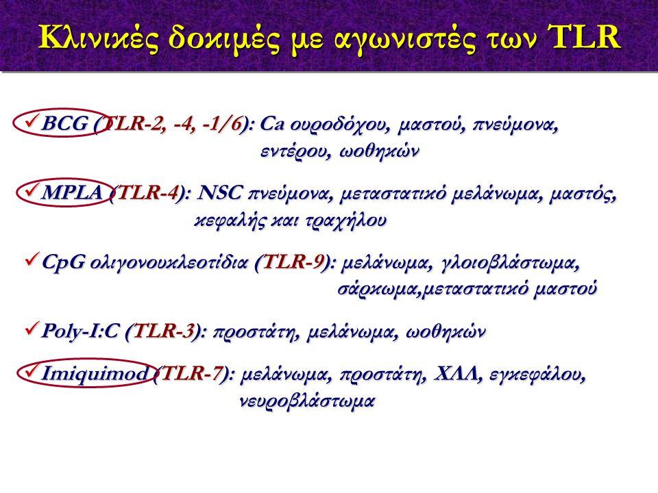 Κλινικές δοκιμές με αγωνιστές των TLR BCG (TLR-2, -4, -1/6): Ca ουροδόχου, μαστού, πνεύμονα, εντέρου, ωοθηκών BCG (TLR-2, -4, -1/6): Ca ουροδόχου, μαστού, πνεύμονα, εντέρου, ωοθηκών MPLA (TLR-4): NSC πνεύμονα, μεταστατικό μελάνωμα, μαστός, κεφαλής και τραχήλου MPLA (TLR-4): NSC πνεύμονα, μεταστατικό μελάνωμα, μαστός, κεφαλής και τραχήλου CpG ολιγονουκλεοτίδια (TLR-9): μελάνωμα, γλοιοβλάστωμα, σάρκωμα,μεταστατικό μαστού CpG ολιγονουκλεοτίδια (TLR-9): μελάνωμα, γλοιοβλάστωμα, σάρκωμα,μεταστατικό μαστού Poly-I:C (TLR-3): προστάτη, μελάνωμα, ωοθηκών Poly-I:C (TLR-3): προστάτη, μελάνωμα, ωοθηκών Imiquimod (TLR-7): μελάνωμα, προστάτη, ΧΛΛ, εγκεφάλου, νευροβλάστωμα Imiquimod (TLR-7): μελάνωμα, προστάτη, ΧΛΛ, εγκεφάλου, νευροβλάστωμα