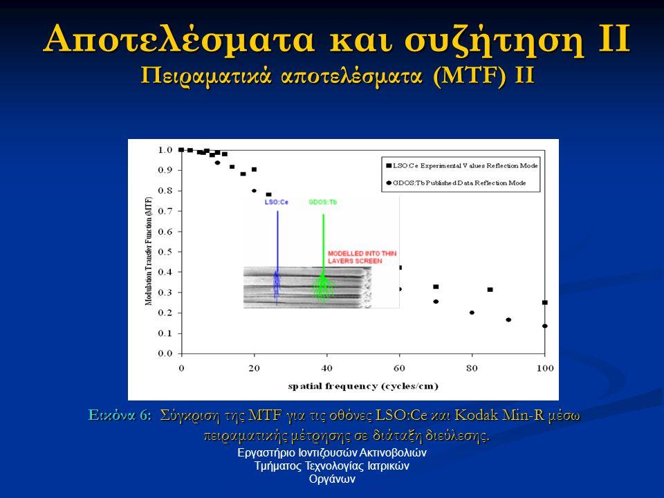 Αποτελέσματα και συζήτηση II Πειραματικά αποτελέσματα (MTF) II Εργαστήριο Ιοντιζουσών Ακτινοβολιών Tμήματος Τεχνολογίας Ιατρικών Οργάνων Εικόνα 6: Σύγ