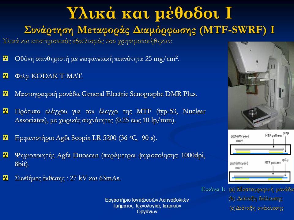 Αποτελέσματα και συζήτηση VI Θεωρητικά αποτελέσματα (MTF II) Εικόνα 12: Σύγκριση των MTF μεταξύ των Lu 2 SiO 5 :Ce, Gd 2 O 2 S:Tb, CsI:Tl και YTaO 4 :Nb σε συνθήκες Μαστογραφίας για επιφανειακή πυκνότητα 35 mg/cm 2, στα 28 kVp.