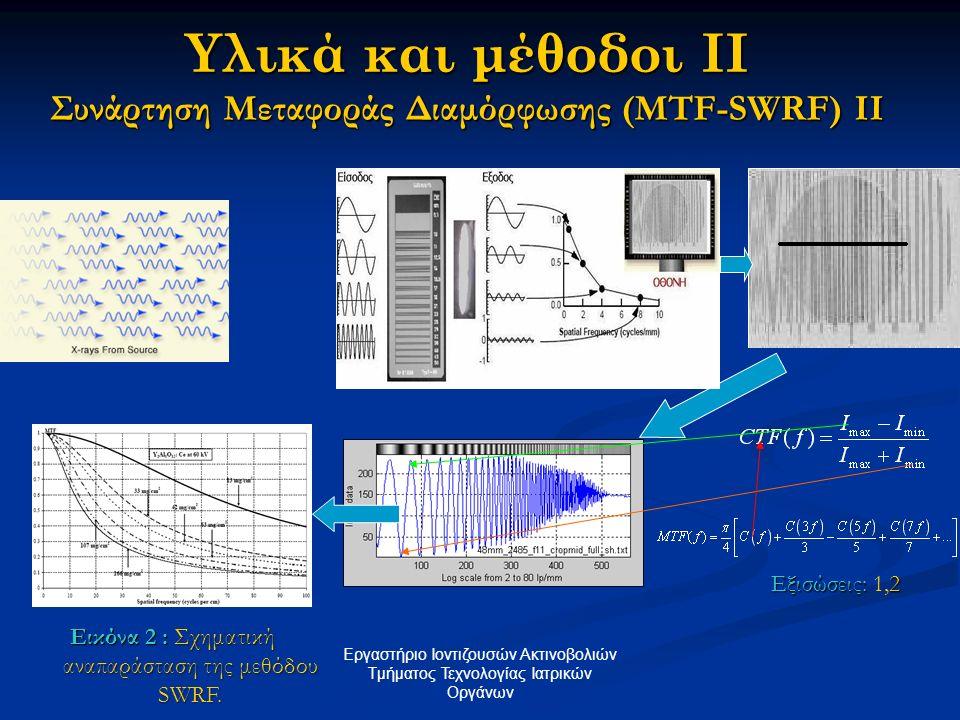 Εργαστήριο Ιοντιζουσών Ακτινοβολιών Tμήματος Τεχνολογίας Ιατρικών Οργάνων Υλικά και μέθοδοι ΙΙ Συνάρτηση Μεταφοράς Διαμόρφωσης (MTF-SWRF) II Εικόνα 2