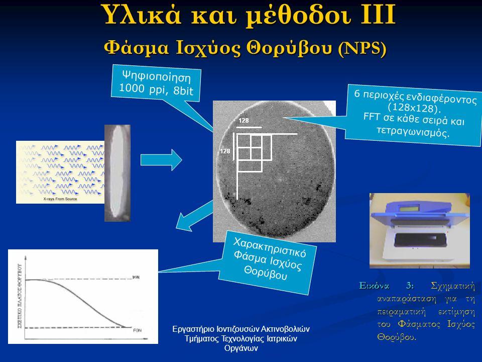 Υλικά και μέθοδοι IV Ανιχνευτική Κβαντική Αποδοτικότητα (DQE) E: προσπίπτουσα έκθεση (mR), q: Παράγων μετατροπής μεταξύ έκθεσης και ροής φωτονίων (IEC 62220-1, 2003).