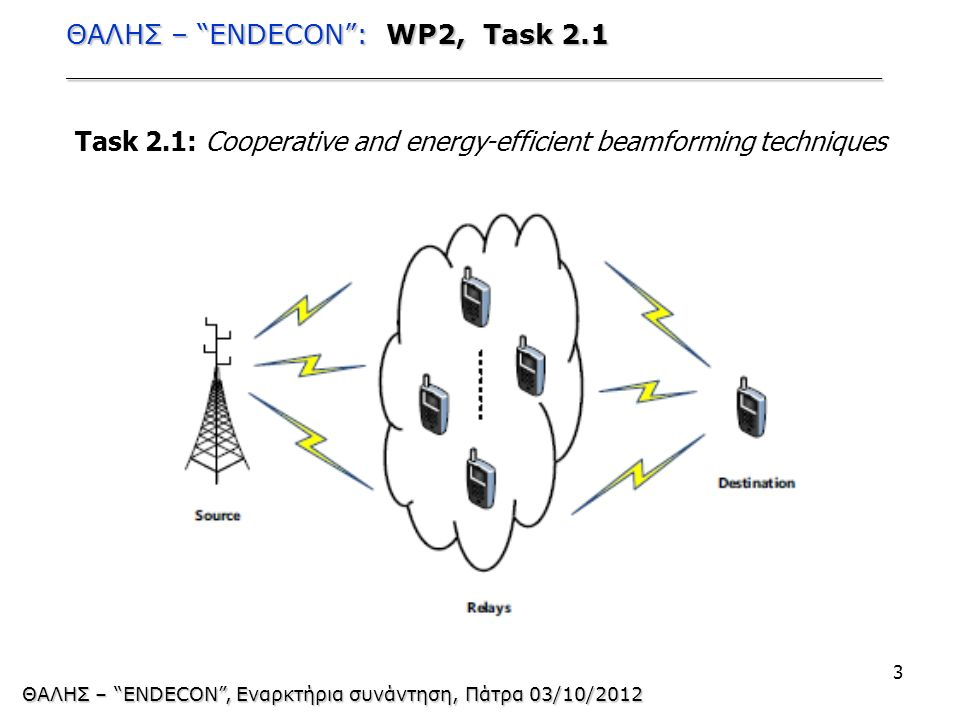 ΘΑΛΗΣ – ENDECON : WP2, Task 2.1 (cont.) ________________________________________________ Beamforming: General transmission technique where proper pre-coding and post-coding matrices are used.