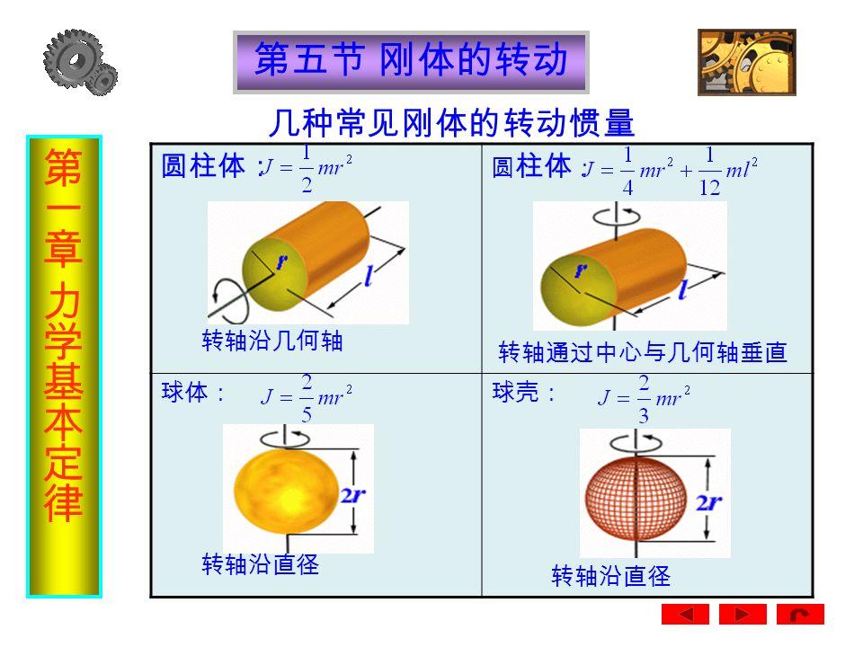 第五节 刚体的转动 几种常见刚体的转动惯量 圆环 : 转轴通过中心与环面垂直 圆环: 转轴沿直径 薄圆盘: 转轴通过中心与盘面垂直 圆筒: 转轴沿几何轴