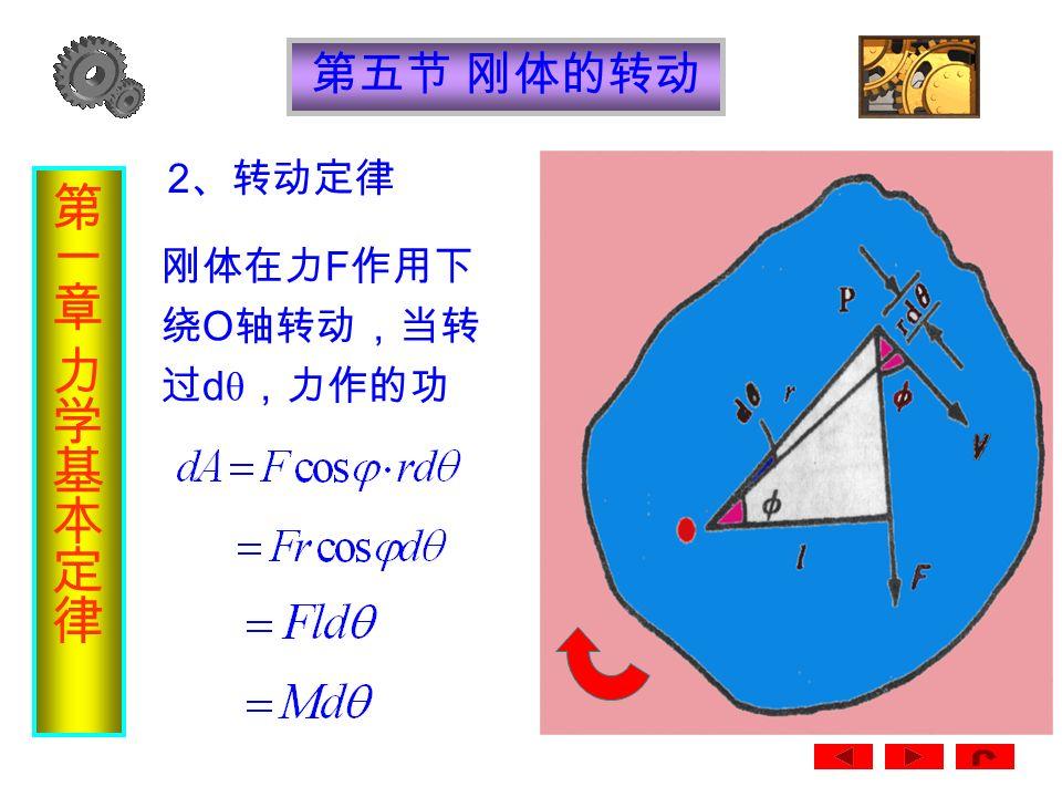 二、转动定律 一个具有固定轴的静止刚体,在外力作用下是 否转动,不但与力的大小有关,而且与力的作 用点和方向有关,因此我们引入力矩来判定刚 体是否转动,力矩等于力和力臂的乘积。单位 N ·m , 方向由右手螺旋法则确定。 由矢径(即转轴到力的作用)方向经小于 180 º 角转到力的方向,螺旋前进的方