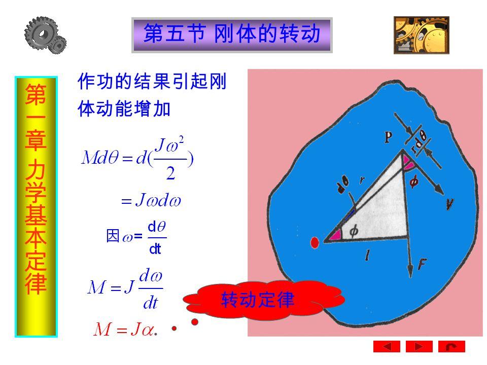 第五节 刚体的转动 2 、转动定律 刚体在力 F 作用下 绕 O 轴转动,当转 过 d θ ,力作的功