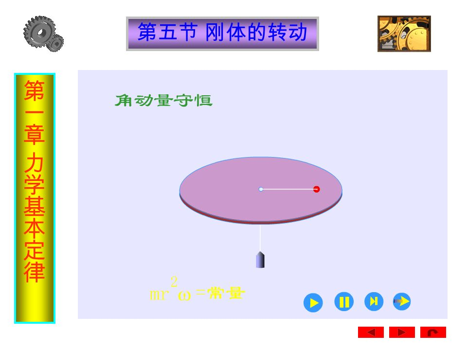 第五节 刚体的转动 角动量定理:转动刚体所受合外力矩的冲量矩 等于在这段时间内它的角动量的增量。 2 、角动量守恒定律 当刚体所受合外力矩等于零时,其角动量保 持不变,这一结论称为角动量守恒定律。