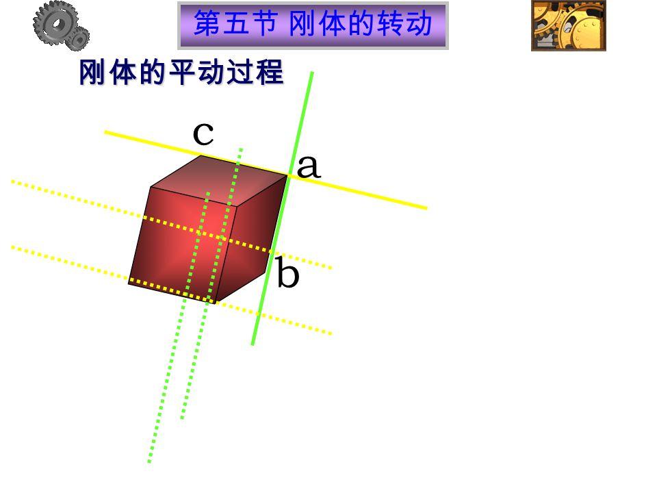 b c a b 刚体的平动过程