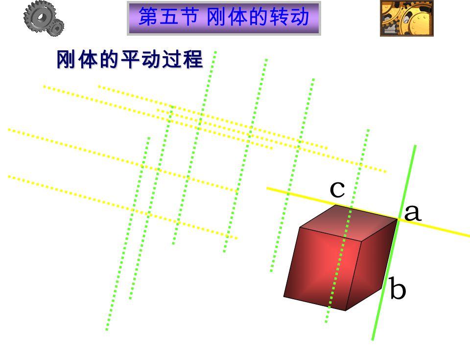 b c a 刚体的平动过程