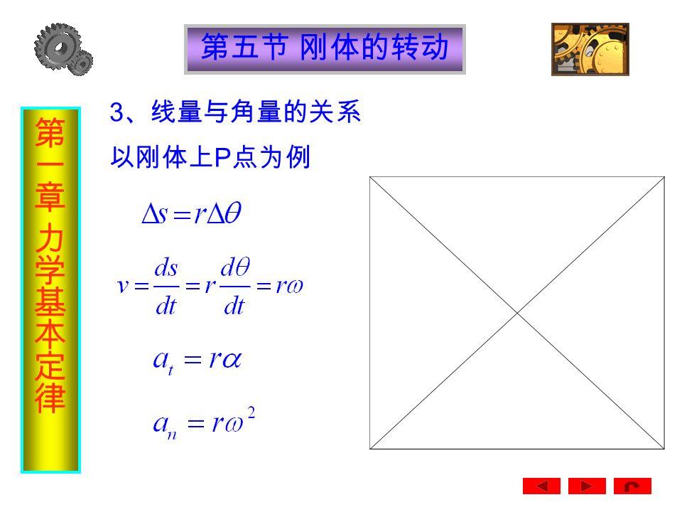 第五节 刚体的转动 3 )角加速度 α 在变速转动中,角速度的改变量 Δω 与所经过的 时间 Δt 的比值 在非匀变速转动中,每一时刻的瞬时角加速度为 加速转动 α>0 ,减速转动 α<0 。 角加速度单位 rad/s 2