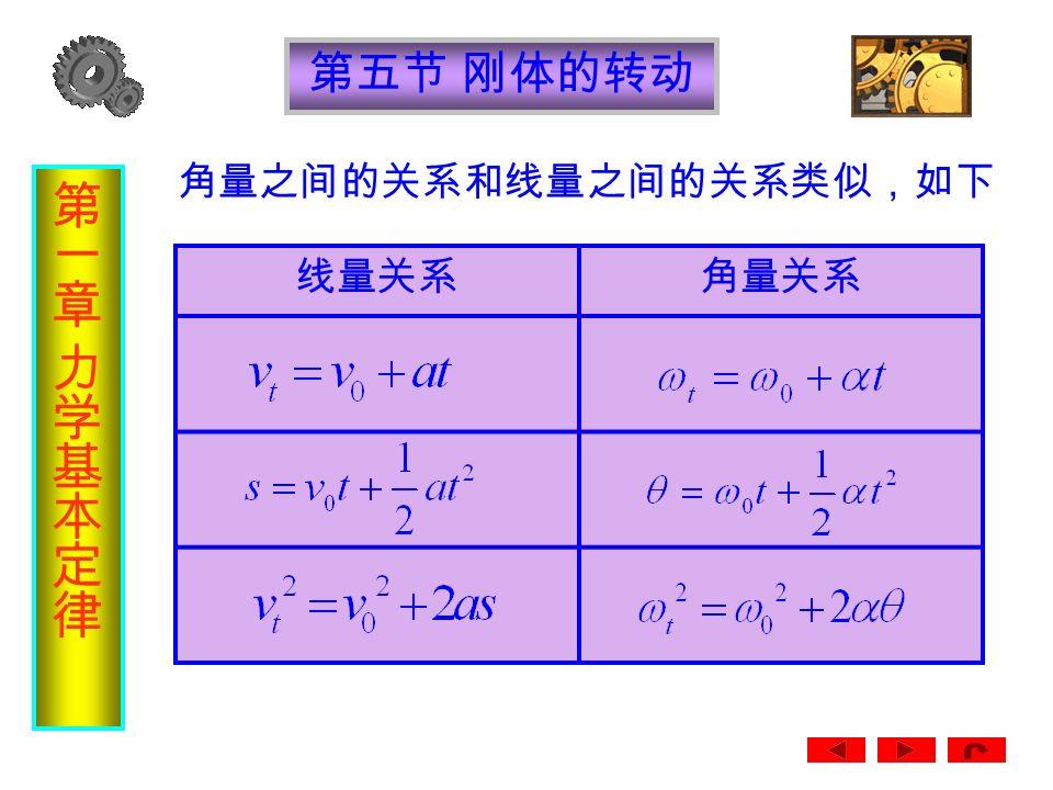 第五节 刚体的转动 角量之间的关系和线量之间的关系类似,如下 线量关系角量关系