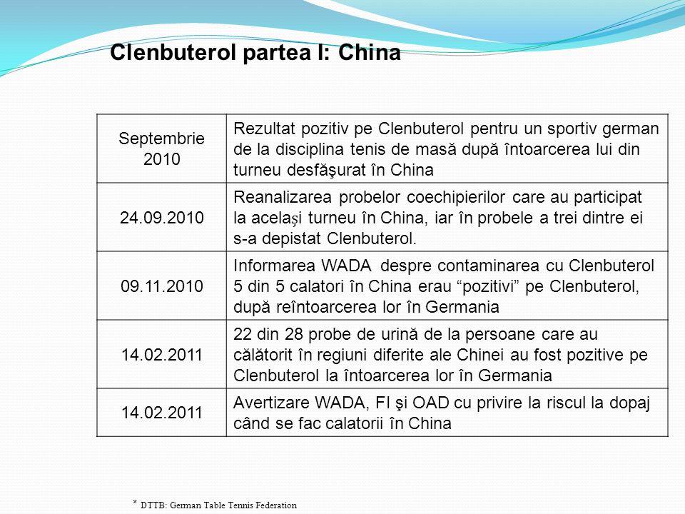 Septembrie 2010 Rezultat pozitiv pe Clenbuterol pentru un sportiv german de la disciplina tenis de masă după întoarcerea lui din turneu desfăşurat în
