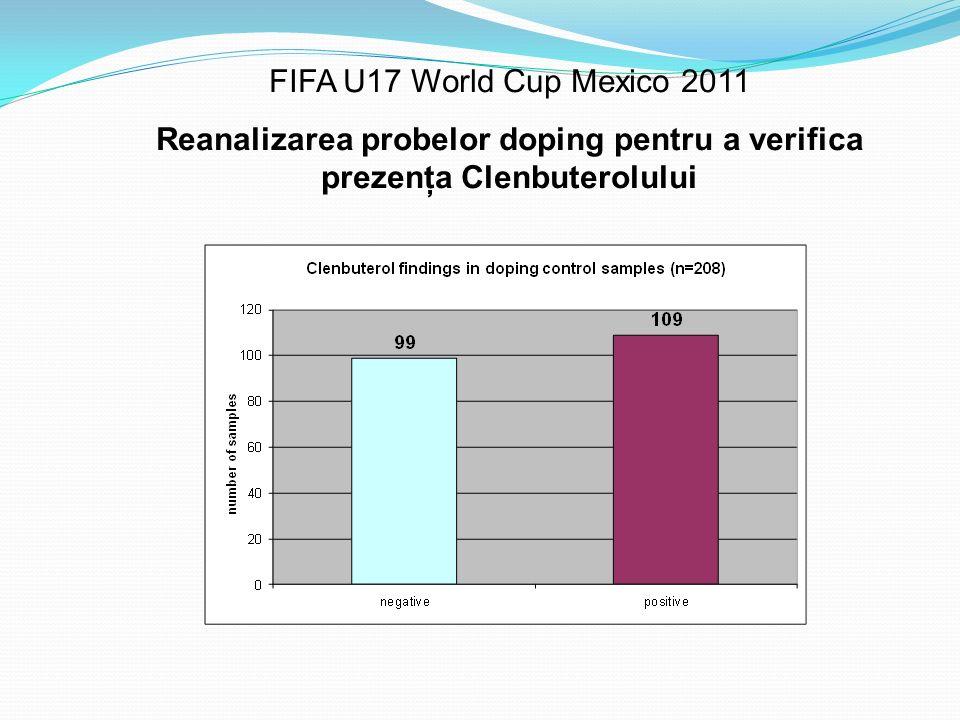 FIFA U17 World Cup Mexico 2011 Reanalizarea probelor doping pentru a verifica prezenţa Clenbuterolului